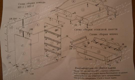 http://www.remont-grand.ru/images/statji/dizajn/sobiraem-komod.jpg