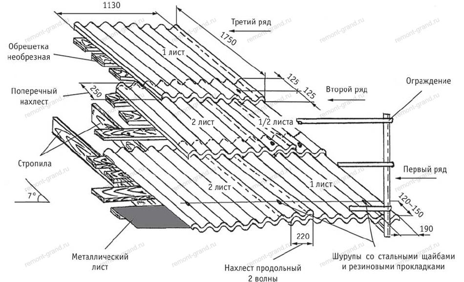 Стропильная система под шифер